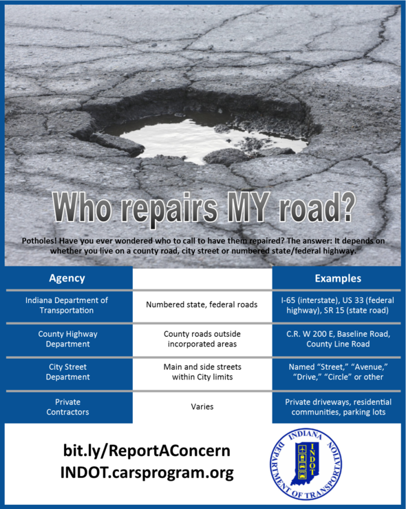 INDOT Report Pothole